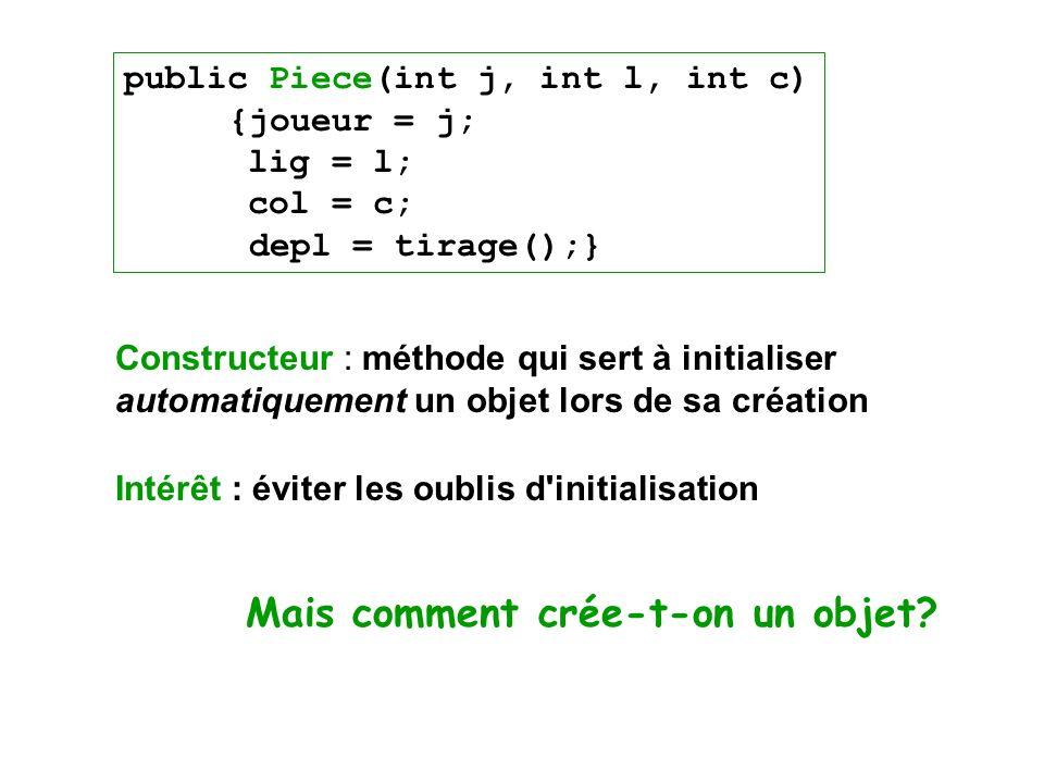 Constructeur : méthode qui sert à initialiser automatiquement un objet lors de sa création Mais comment crée-t-on un objet? Intérêt : éviter les oubli