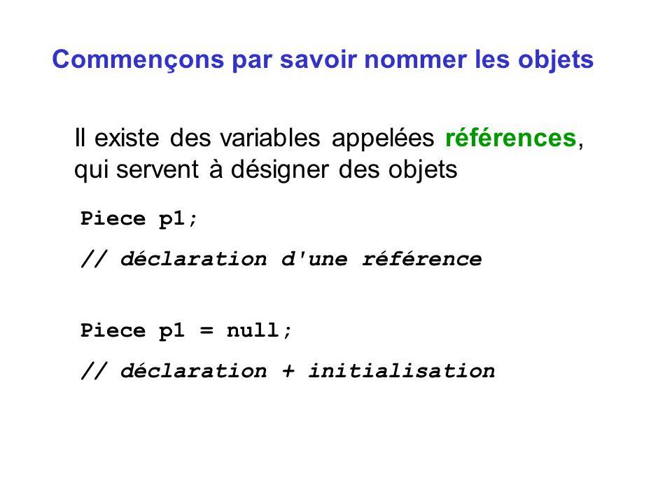 Commençons par savoir nommer les objets Il existe des variables appelées références, qui servent à désigner des objets Piece p1; // déclaration d'une