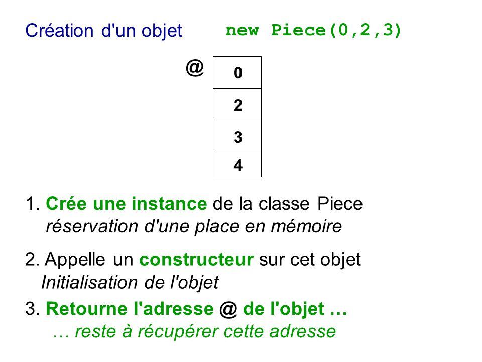 @ new Piece(0,2,3) 3. Retourne l'adresse @ de l'objet … … reste à récupérer cette adresse 1. Crée une instance de la classe Piece réservation d'une pl
