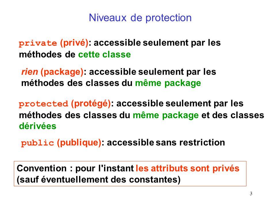 3 Niveaux de protection private (privé): accessible seulement par les méthodes de cette classe rien (package): accessible seulement par les méthodes d