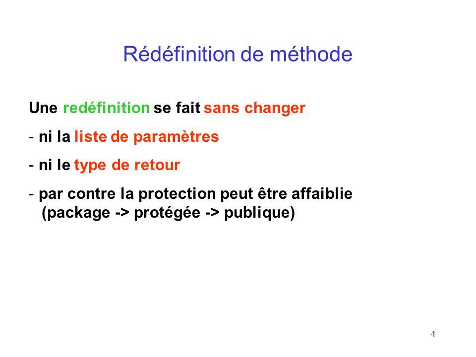 4 Rédéfinition de méthode Une redéfinition se fait sans changer - ni la liste de paramètres - ni le type de retour - par contre la protection peut êtr