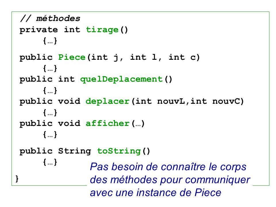 // méthodes private int tirage() {…} public Piece(int j, int l, int c) {…} public int quelDeplacement() {…} public void deplacer(int nouvL,int nouvC)