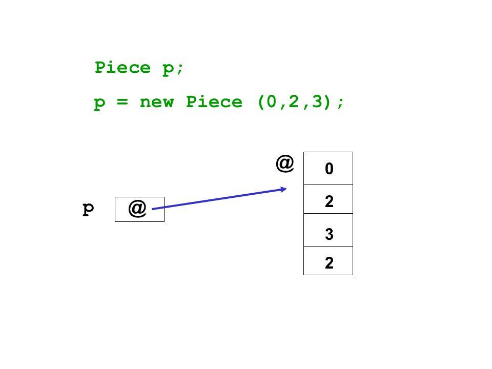 p @ 0 2 3 2 @ Piece p; p = new Piece (0,2,3);