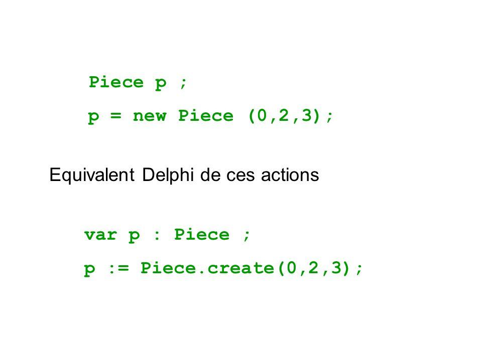 Equivalent Delphi de ces actions var p : Piece ; p := Piece.create(0,2,3); Piece p ; p = new Piece (0,2,3);