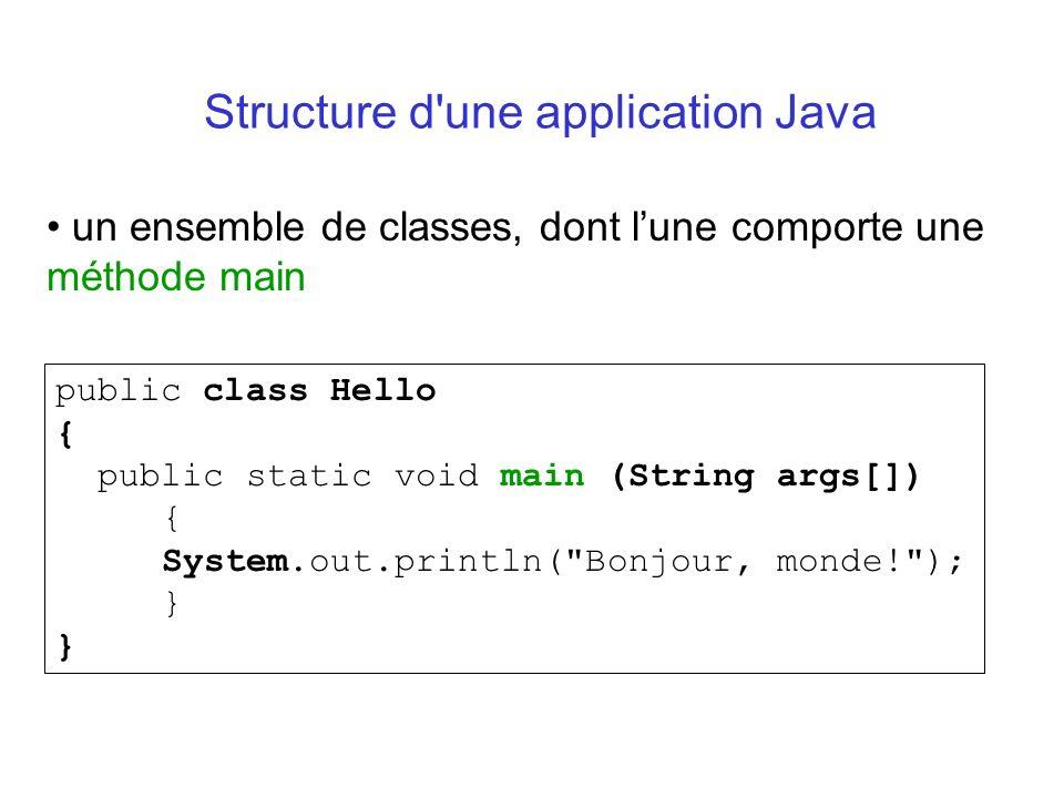 Structure d'une application Java un ensemble de classes, dont lune comporte une méthode main public class Hello { public static void main (String args