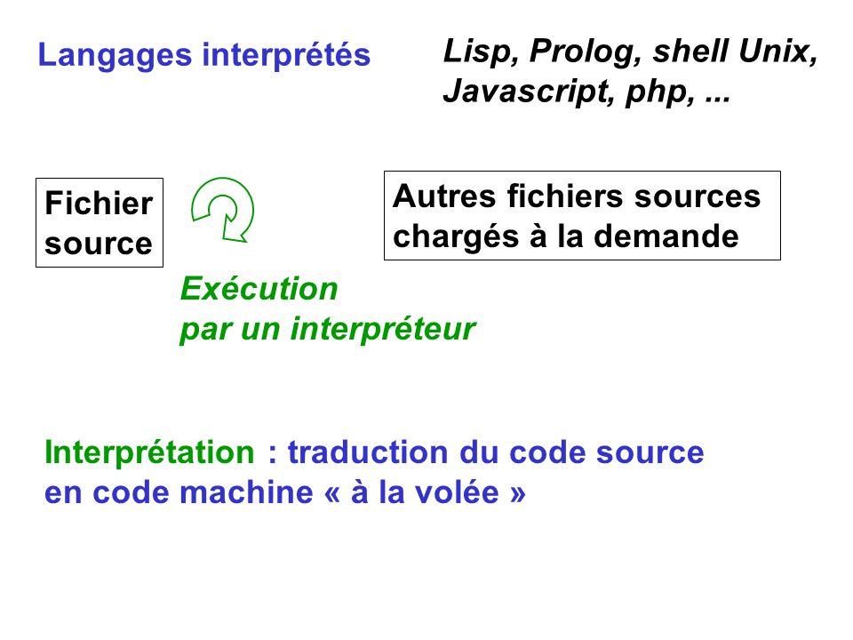 Autres fichiers sources chargés à la demande Fichier source Exécution par un interpréteur Langages interprétés Interprétation : traduction du code sou