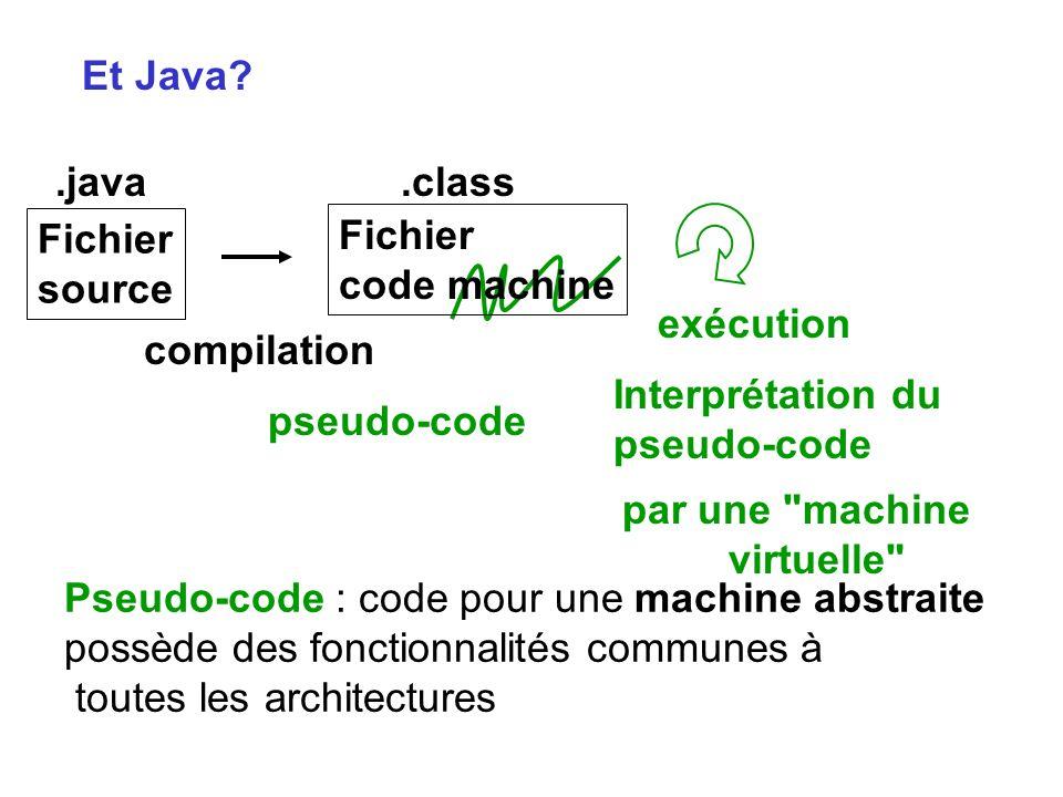 Et Java? pseudo-code Pseudo-code : code pour une machine abstraite possède des fonctionnalités communes à toutes les architectures exécution Interprét