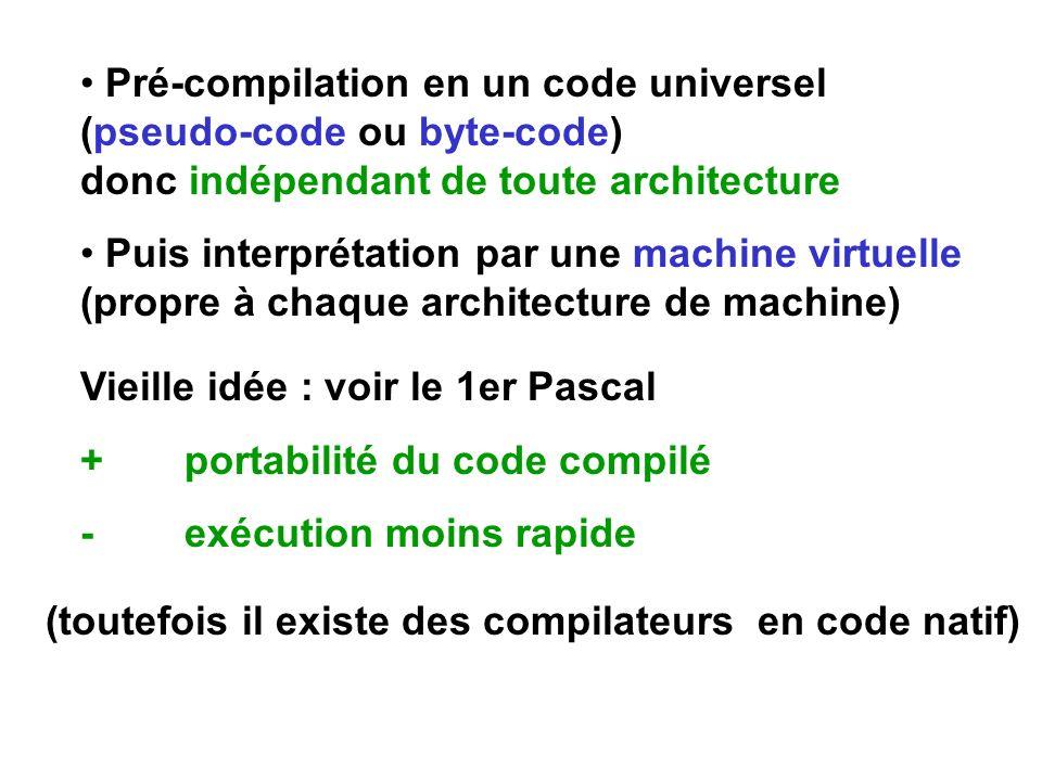 Pré-compilation en un code universel (pseudo-code ou byte-code) donc indépendant de toute architecture Puis interprétation par une machine virtuelle (