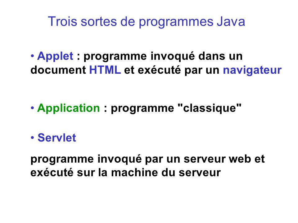 Trois sortes de programmes Java Applet : programme invoqué dans un document HTML et exécuté par un navigateur Application : programme