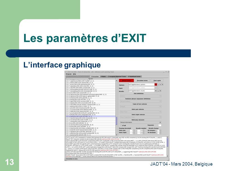 JADT 04 - Mars 2004, Belgique 13 Les paramètres dEXIT Linterface graphique