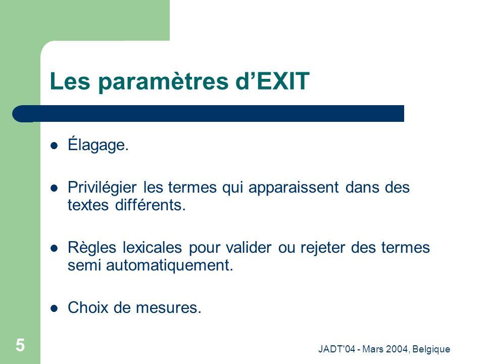 JADT 04 - Mars 2004, Belgique 6 Les paramètres dEXIT Les mesures Information Mutuelle [Church et Hanks, 90]