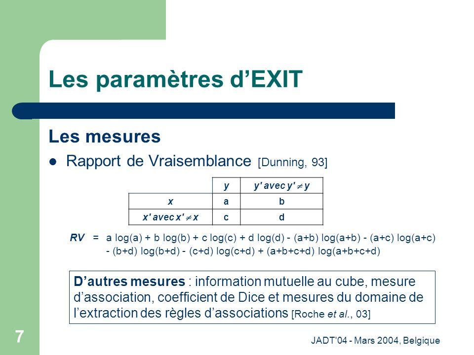 JADT 04 - Mars 2004, Belgique 7 Les paramètres dEXIT Les mesures Rapport de Vraisemblance [Dunning, 93] RV = a log(a) + b log(b) + c log(c) + d log(d) - (a+b) log(a+b) - (a+c) log(a+c) - (b+d) log(b+d) - (c+d) log(c+d) + (a+b+c+d) log(a+b+c+d) y y avec y y x ab x avec x x cd Dautres mesures : information mutuelle au cube, mesure dassociation, coefficient de Dice et mesures du domaine de lextraction des règles dassociations [Roche et al., 03]