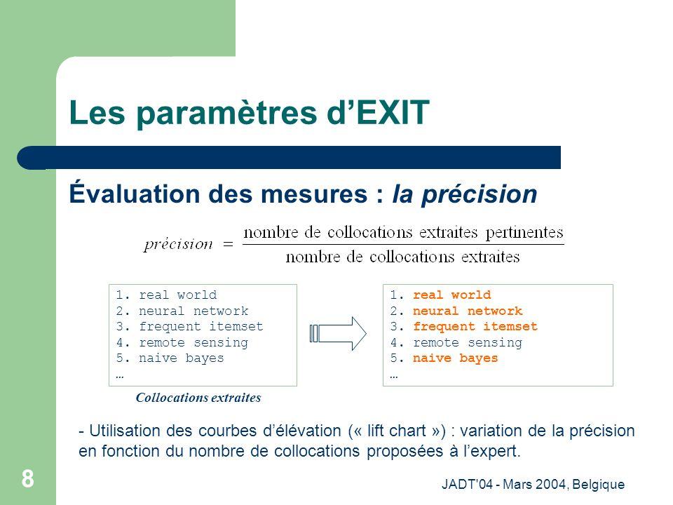 JADT 04 - Mars 2004, Belgique 8 Les paramètres dEXIT Évaluation des mesures : la précision 1.