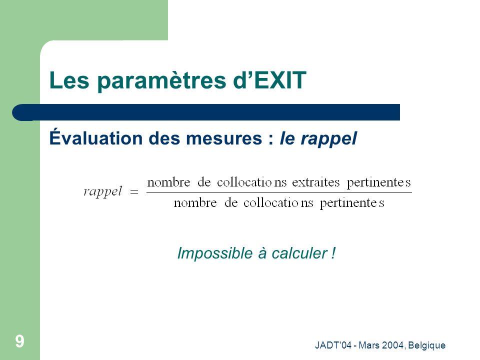 JADT 04 - Mars 2004, Belgique 9 Les paramètres dEXIT Évaluation des mesures : le rappel Impossible à calculer !