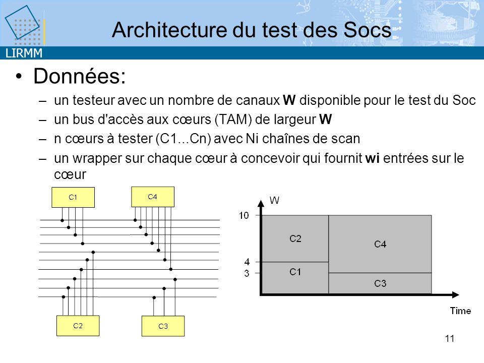 LIRMM 11 Données: –un testeur avec un nombre de canaux W disponible pour le test du Soc –un bus d accès aux cœurs (TAM) de largeur W –n cœurs à tester (C1...Cn) avec Ni chaînes de scan –un wrapper sur chaque cœur à concevoir qui fournit wi entrées sur le cœur Architecture du test des Socs