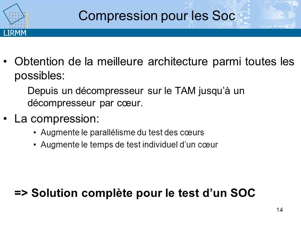 LIRMM 14 Obtention de la meilleure architecture parmi toutes les possibles: Depuis un décompresseur sur le TAM jusquà un décompresseur par cœur.