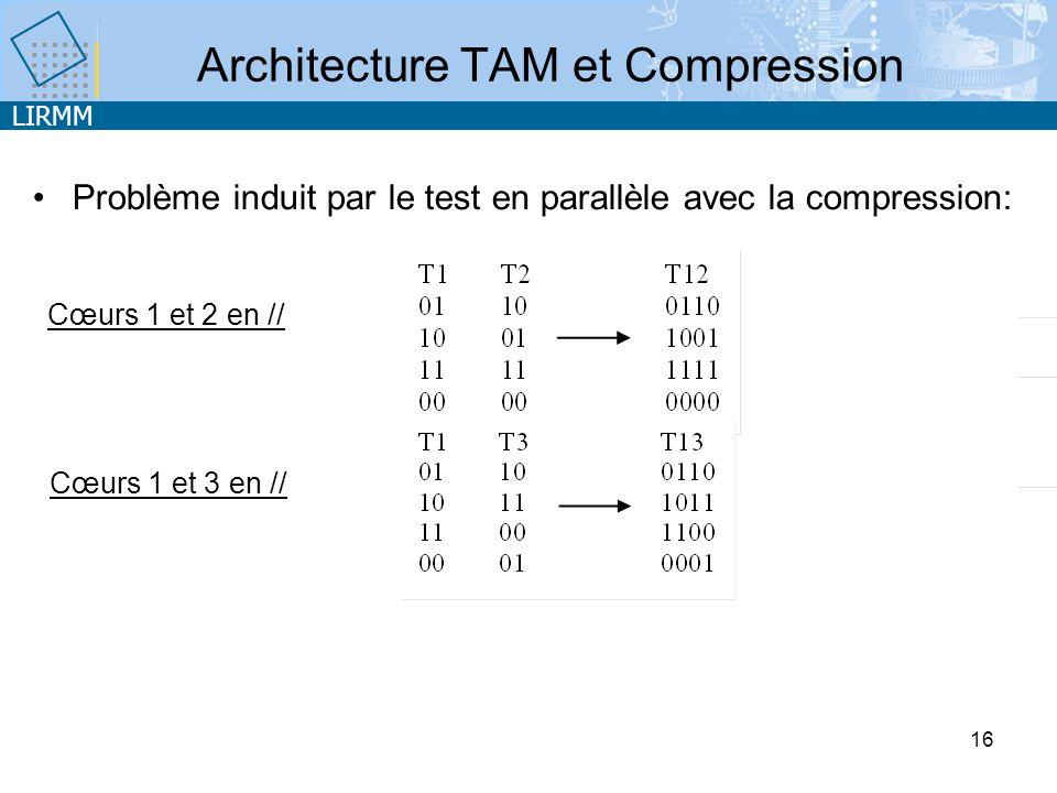 LIRMM 16 Architecture TAM et Compression Cœurs 1 et 2 en // Cœurs 1 et 3 en // Problème induit par le test en parallèle avec la compression: