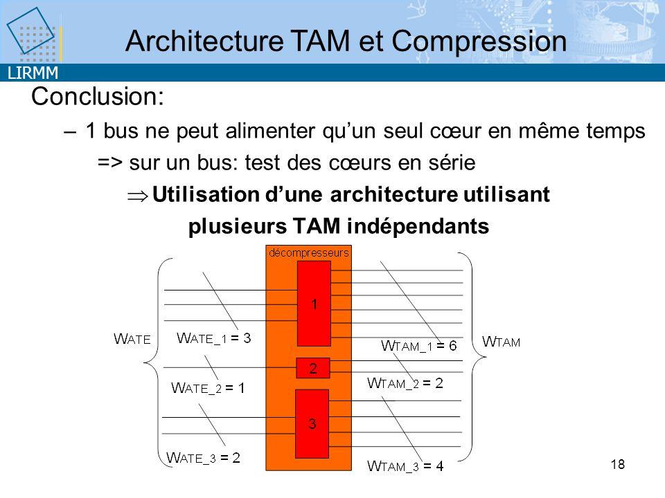 LIRMM 18 Conclusion: –1 bus ne peut alimenter quun seul cœur en même temps => sur un bus: test des cœurs en série Utilisation dune architecture utilisant plusieurs TAM indépendants Architecture TAM et Compression