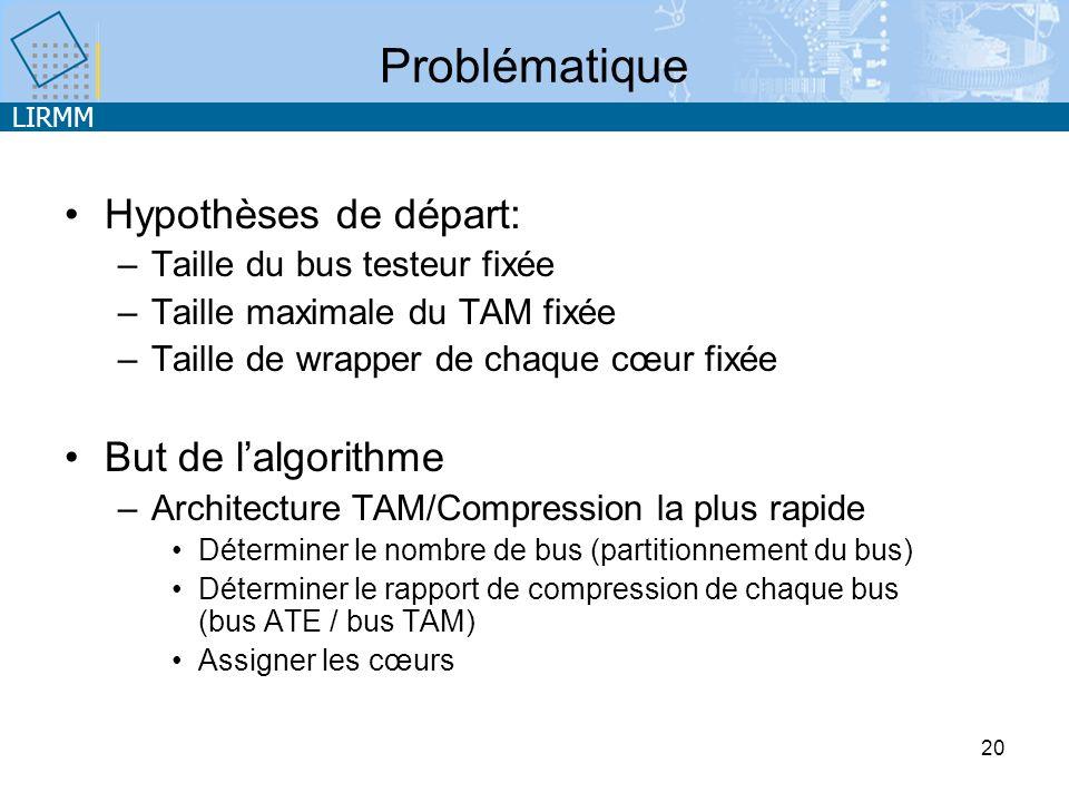 LIRMM 20 Hypothèses de départ: –Taille du bus testeur fixée –Taille maximale du TAM fixée –Taille de wrapper de chaque cœur fixée But de lalgorithme –Architecture TAM/Compression la plus rapide Déterminer le nombre de bus (partitionnement du bus) Déterminer le rapport de compression de chaque bus (bus ATE / bus TAM) Assigner les cœurs Problématique