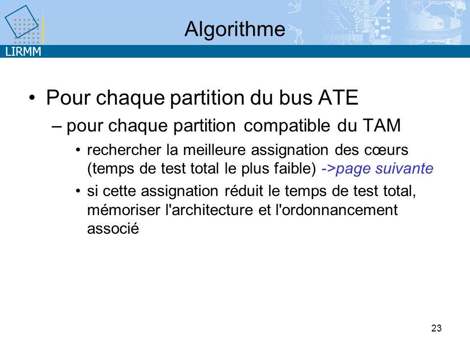 LIRMM 23 Algorithme Pour chaque partition du bus ATE –pour chaque partition compatible du TAM rechercher la meilleure assignation des cœurs (temps de test total le plus faible) ->page suivante si cette assignation réduit le temps de test total, mémoriser l architecture et l ordonnancement associé