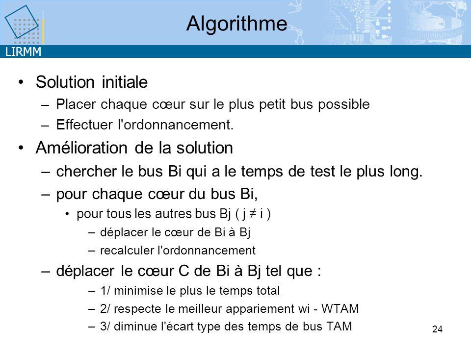 LIRMM 24 Solution initiale –Placer chaque cœur sur le plus petit bus possible –Effectuer l'ordonnancement. Amélioration de la solution –chercher le bu