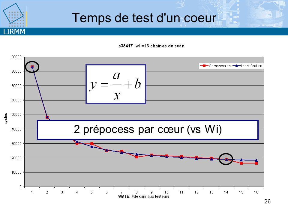 LIRMM 26 Temps de test d un coeur 2 prépocess par cœur (vs Wi)