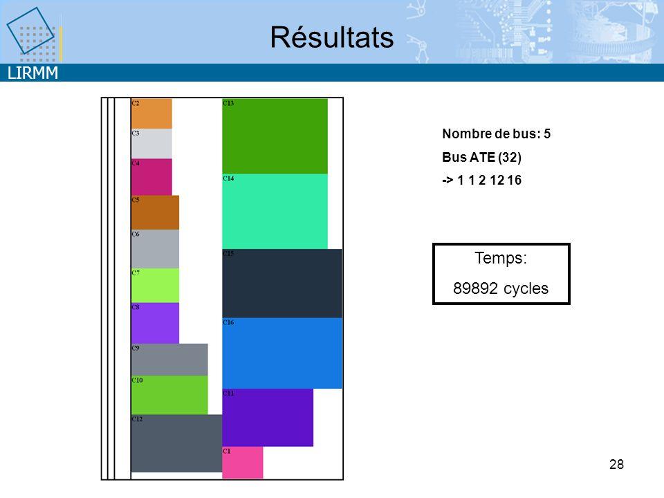 LIRMM 28 Résultats Temps: 89892 cycles Nombre de bus: 5 Bus ATE (32) -> 1 1 2 12 16