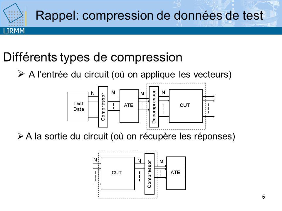 LIRMM 5 Différents types de compression A lentrée du circuit (où on applique les vecteurs) A la sortie du circuit (où on récupère les réponses) Rappel: compression de données de test