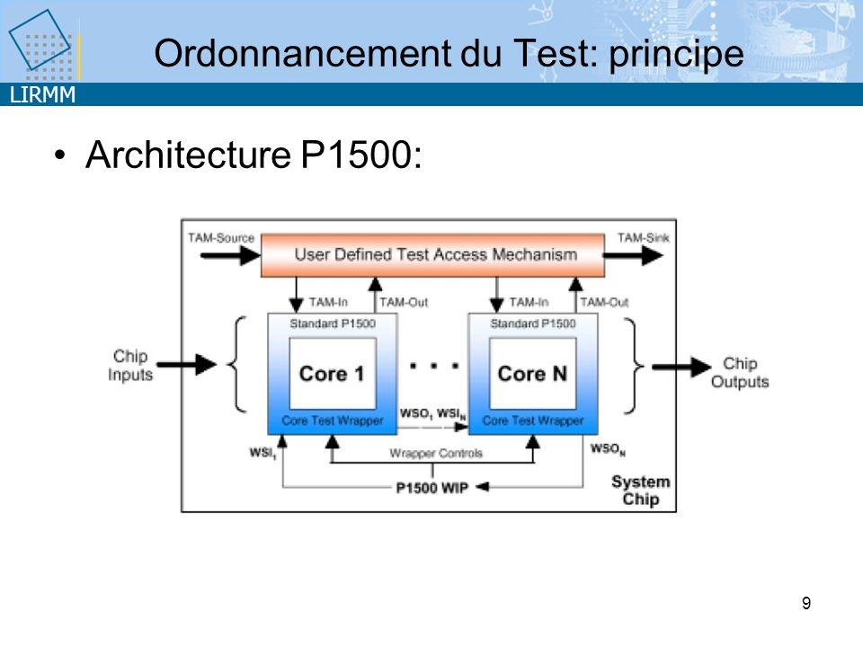 LIRMM 9 Architecture P1500: Ordonnancement du Test: principe