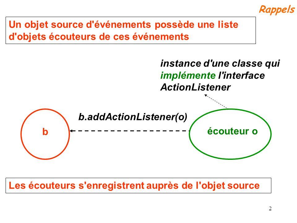 2 b écouteur o instance d'une classe qui implémente l'interface ActionListener Les écouteurs s'enregistrent auprès de l'objet source b.addActionListen