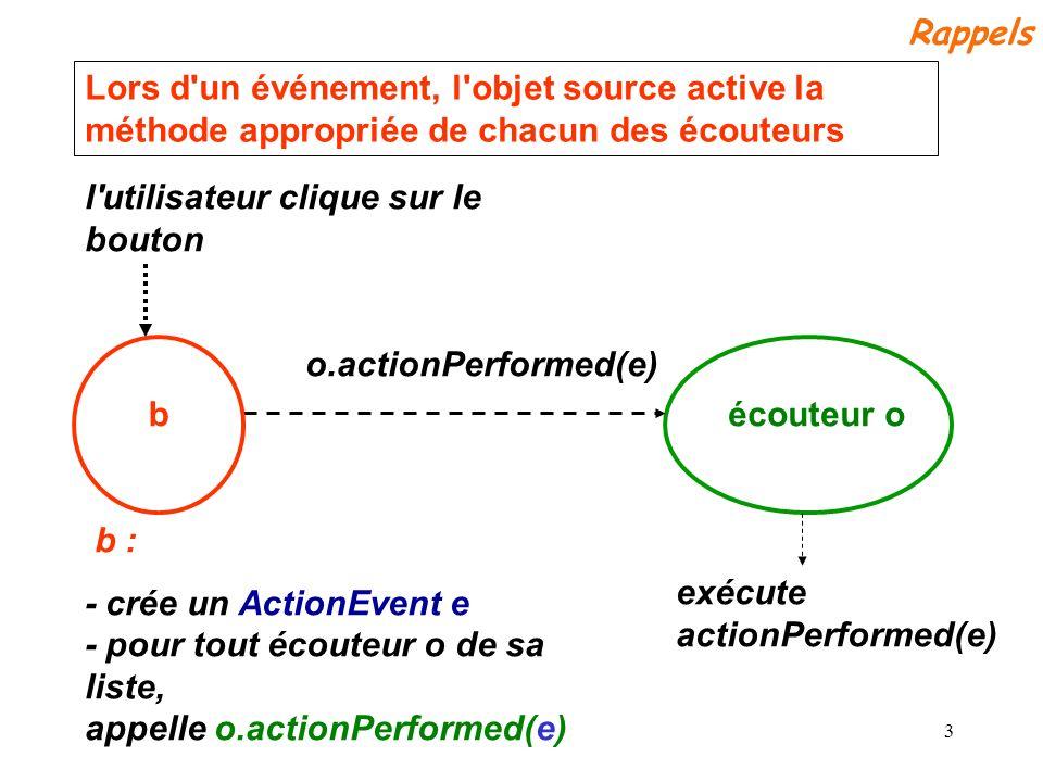 3 l'utilisateur clique sur le bouton b : - crée un ActionEvent e - pour tout écouteur o de sa liste, appelle o.actionPerformed(e) écouteur o o.actionP