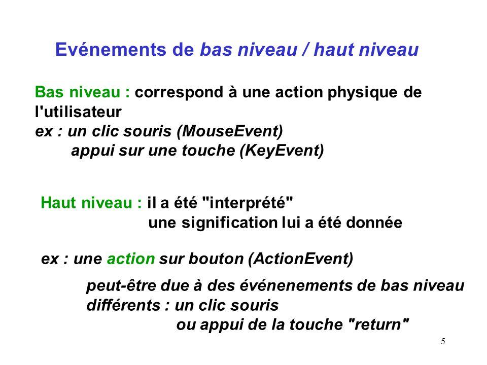 5 Evénements de bas niveau / haut niveau Bas niveau : correspond à une action physique de l'utilisateur ex : un clic souris (MouseEvent) appui sur une