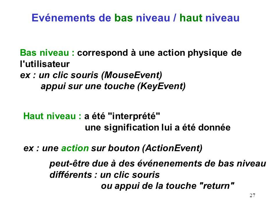 27 Evénements de bas niveau / haut niveau Bas niveau : correspond à une action physique de l'utilisateur ex : un clic souris (MouseEvent) appui sur un