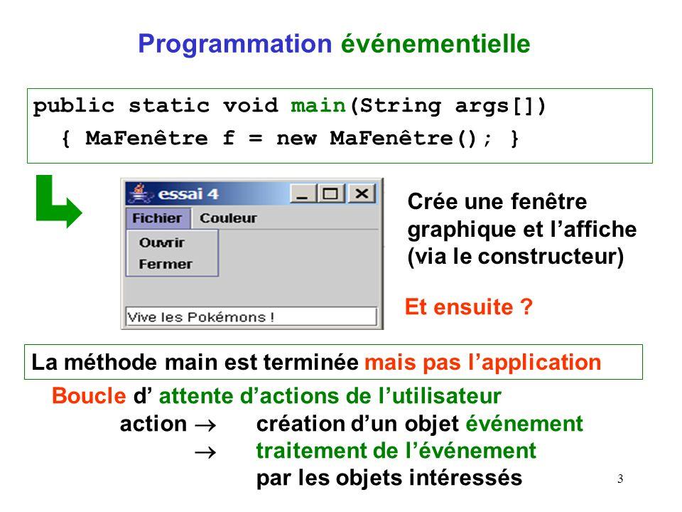 3 Programmation événementielle public static void main(String args[]) { MaFenêtre f = new MaFenêtre(); } Crée une fenêtre graphique et laffiche (via l