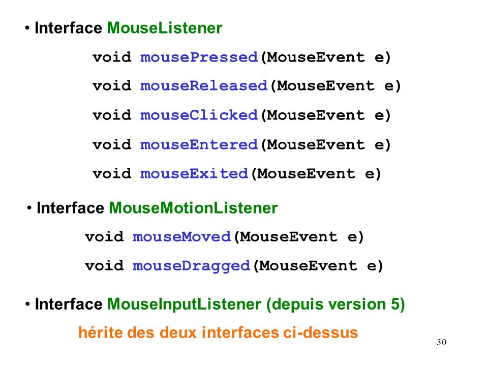 30 Interface MouseListener void mousePressed(MouseEvent e) void mouseReleased(MouseEvent e) void mouseClicked(MouseEvent e) void mouseEntered(MouseEve