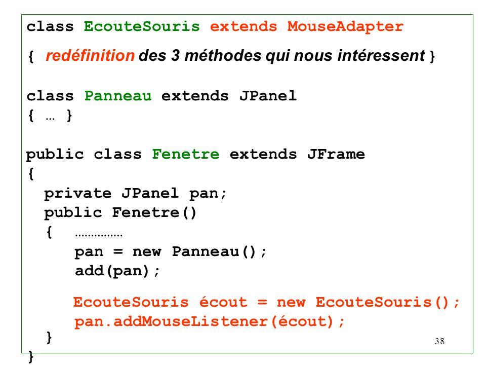 38 class EcouteSouris extends MouseAdapter { redéfinition des 3 méthodes qui nous intéressent } class Panneau extends JPanel { … } public class Fenetr