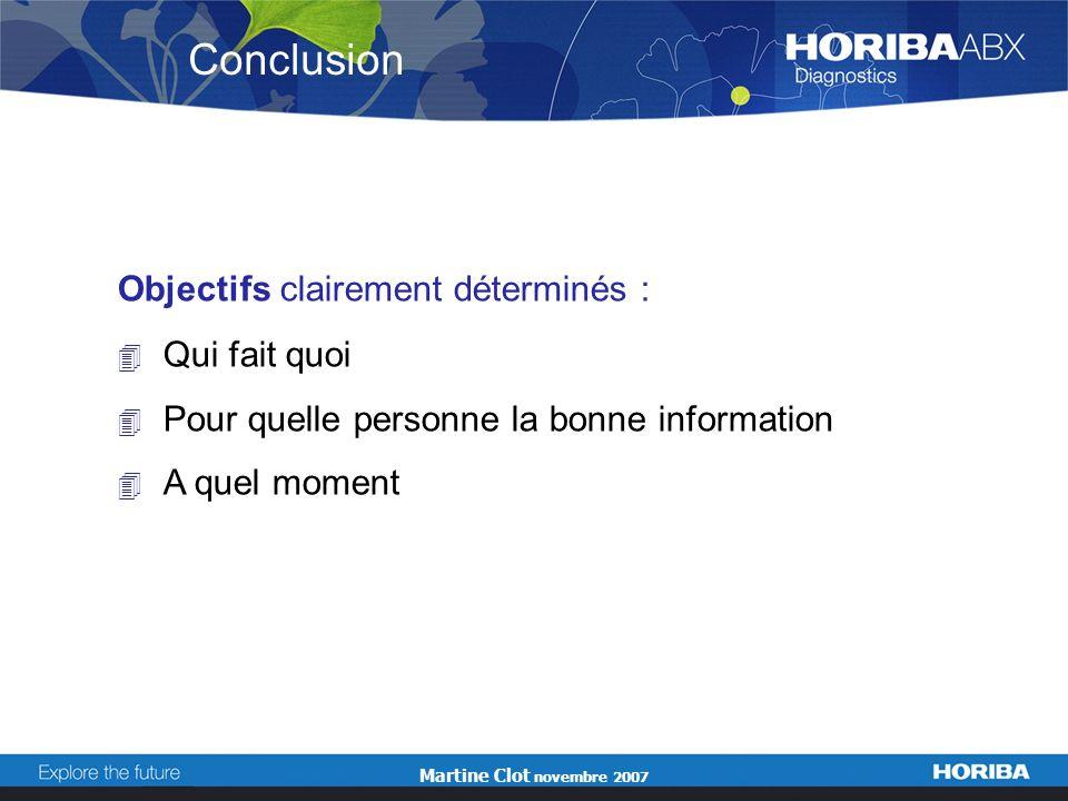 Martine Clot novembre 2007 Objectifs clairement déterminés : 4 Qui fait quoi 4 Pour quelle personne la bonne information 4 A quel moment Conclusion