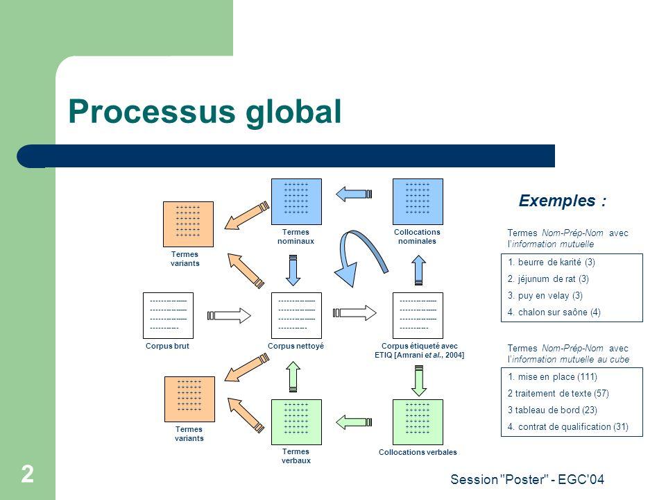 Session Poster - EGC 04 3 Corpus Corpus de Ressources Humaines (société PerformanSe) - 3784 Ko (en français).