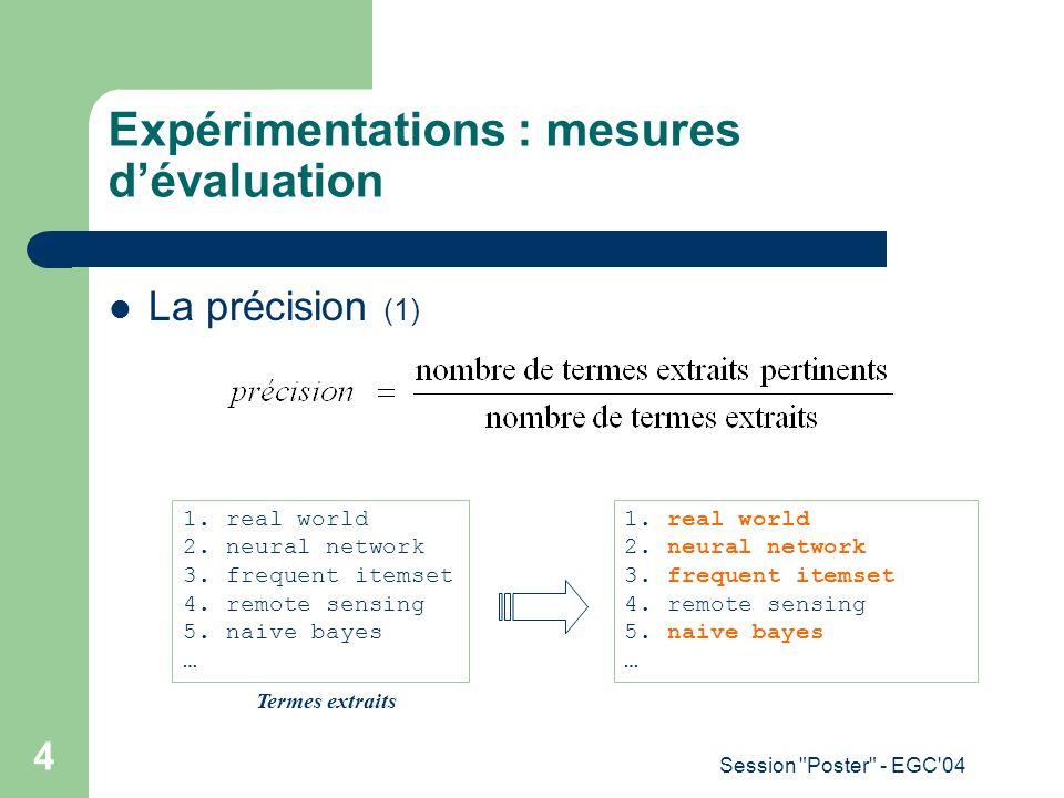 Session Poster - EGC 04 5 Expérimentations : mesures dévaluation La précision (2) Les courbes délévation (« lift chart ») : variation de la précision en fonction du nombre de termes proposés à lexpert