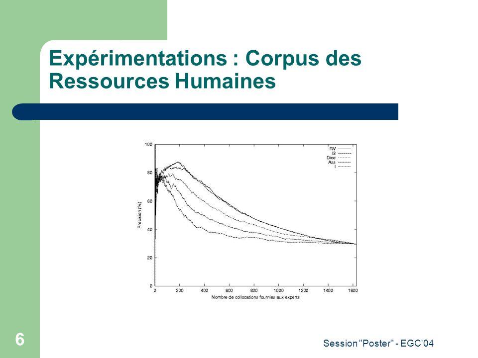 Session Poster - EGC 04 7 Perspectives Calculer le rappel et la courbe ROC sur un sous-ensemble des corpus