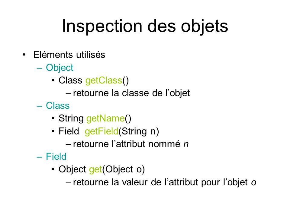 Inspection des objets Eléments utilisés –Object Class getClass() –retourne la classe de lobjet –Class String getName() Field getField(String n) –retourne lattribut nommé n –Field Object get(Object o) –retourne la valeur de lattribut pour lobjet o