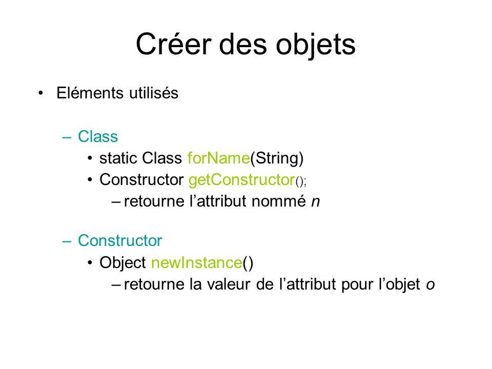 Créer des objets Eléments utilisés –Class static Class forName(String) Constructor getConstructor (); –retourne lattribut nommé n –Constructor Object newInstance() –retourne la valeur de lattribut pour lobjet o