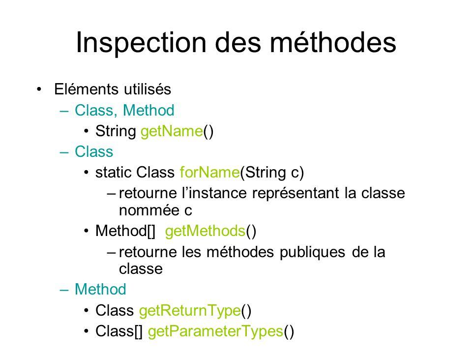 Inspection des méthodes Eléments utilisés –Class, Method String getName() –Class static Class forName(String c) –retourne linstance représentant la classe nommée c Method[] getMethods() –retourne les méthodes publiques de la classe –Method Class getReturnType() Class[] getParameterTypes()