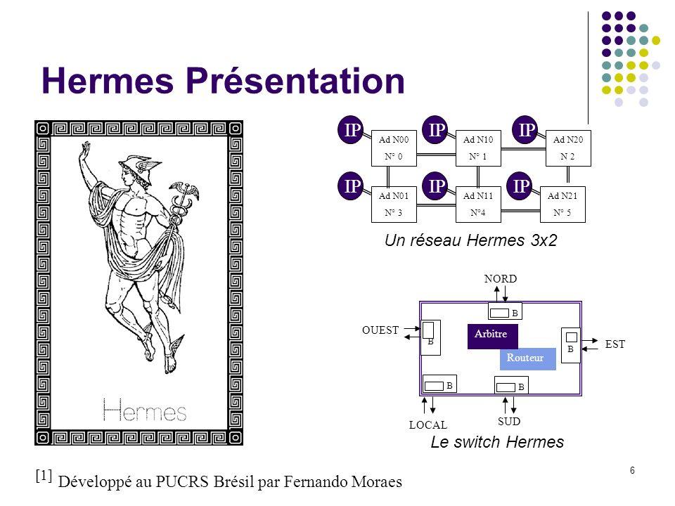 6 Hermes Présentation [1] Développé au PUCRS Brésil par Fernando Moraes Ad N00 N° 0 IP Ad N10 N° 1 IP Ad N20 N 2 IP Ad N01 N° 3 IP Ad N11 N°4 IP Ad N2