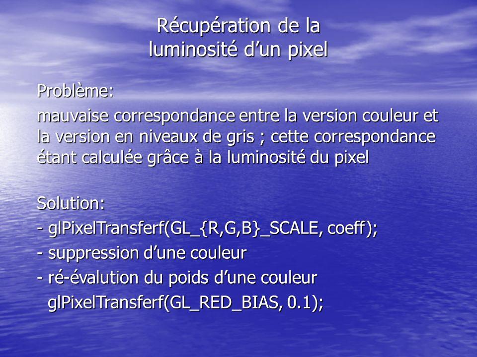 Récupération de la luminosité dun pixel Problème: mauvaise correspondance entre la version couleur et la version en niveaux de gris ; cette correspondance étant calculée grâce à la luminosité du pixel Solution: - glPixelTransferf(GL_{R,G,B}_SCALE, coeff); - suppression dune couleur - ré-évalution du poids dune couleur glPixelTransferf(GL_RED_BIAS, 0.1); glPixelTransferf(GL_RED_BIAS, 0.1);