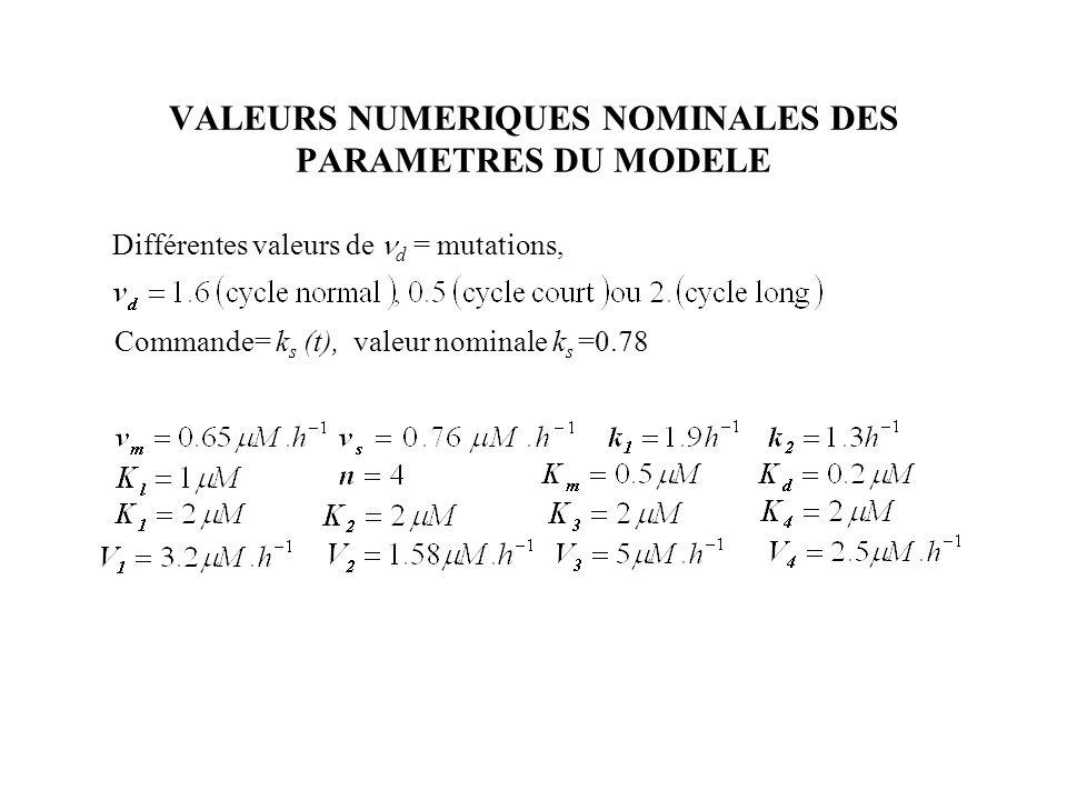 VALEURS NUMERIQUES NOMINALES DES PARAMETRES DU MODELE Différentes valeurs de d = mutations, Commande= k s (t), valeur nominale k s =0.78