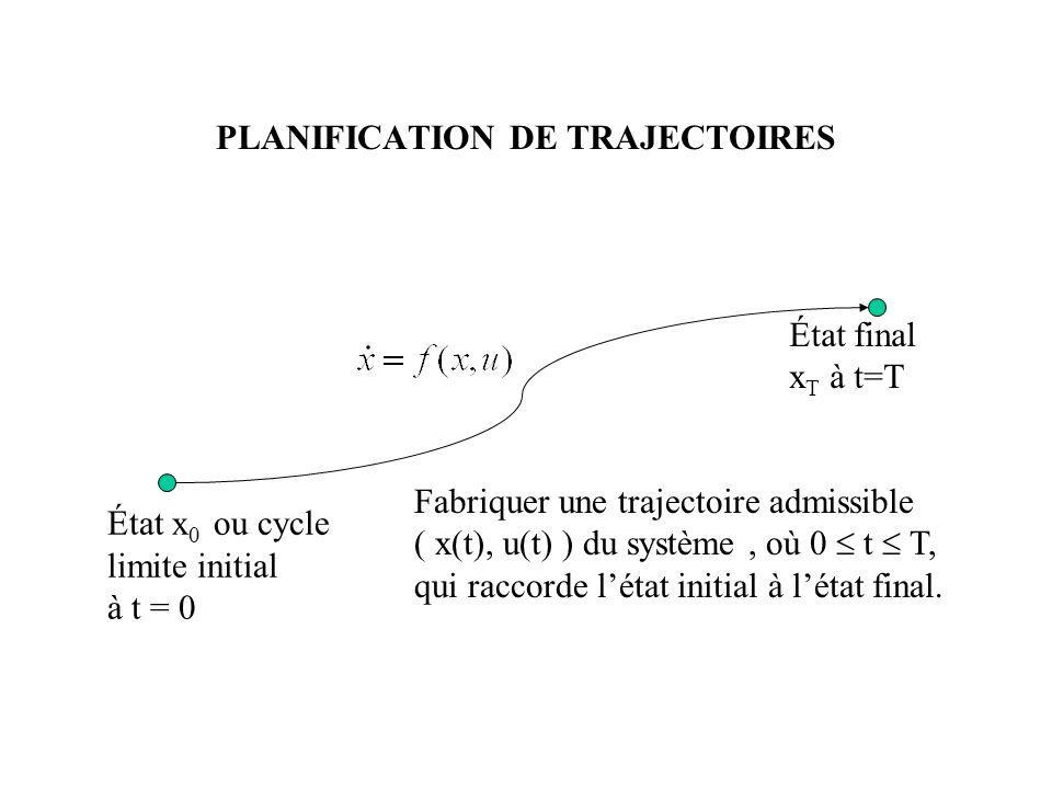 PLANIFICATION DE TRAJECTOIRES Fabriquer une trajectoire admissible ( x(t), u(t) ) du système, où 0 t T, qui raccorde létat initial à létat final.