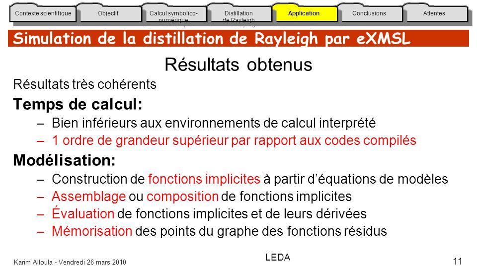 Attentes Conclusions Application Distillation de Rayleigh Calcul symbolico- numérique Calcul symbolico- numérique Objectif Contexte scientifique Karim
