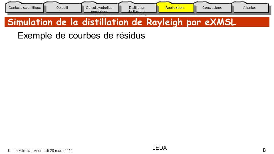 Attentes Conclusions Application Distillation de Rayleigh Calcul symbolico- numérique Calcul symbolico- numérique Objectif Contexte scientifique Karim Alloula - Vendredi 26 mars 2010 8 Simulation de la distillation de Rayleigh par eXMSL LEDA Figure 5.