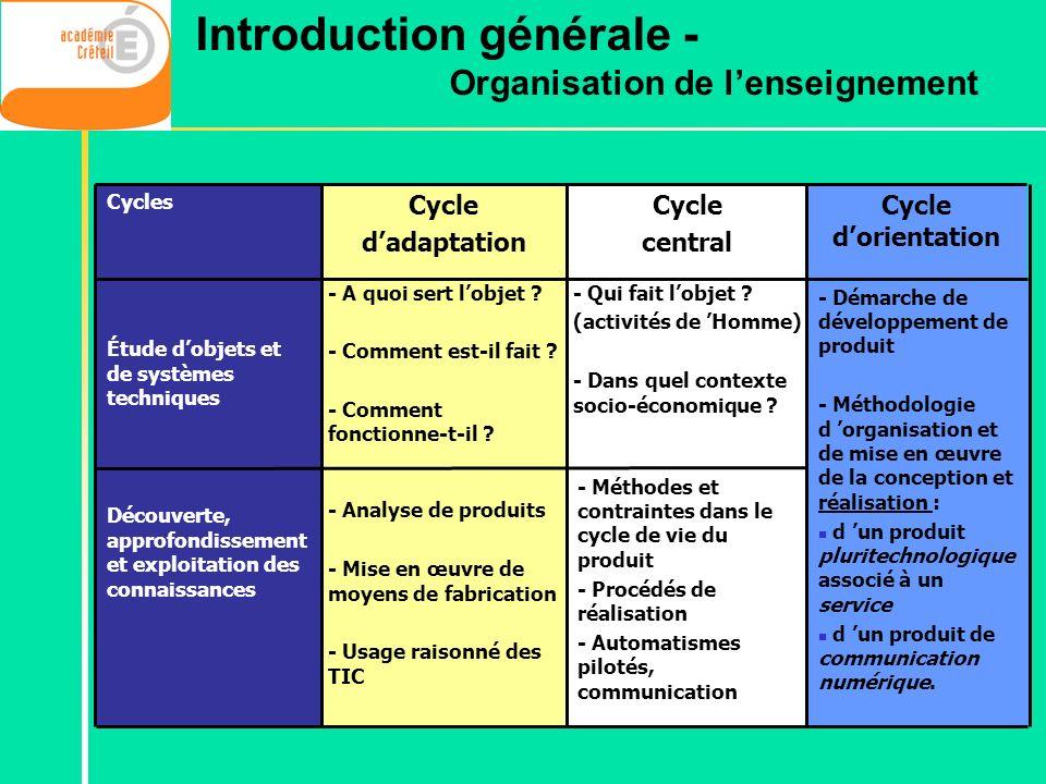 Cycles Découverte, approfondissement et exploitation des connaissances Étude dobjets et de systèmes techniques - Démarche de développement de produit